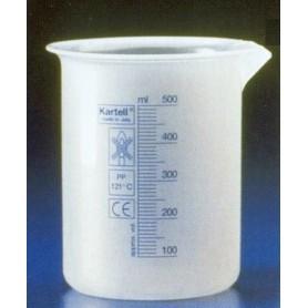 Pahar plastic gradat 250 ml