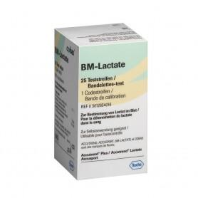 Teste acid lactic